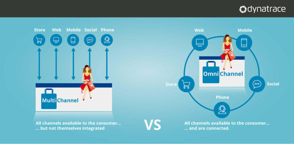 people-based-marketing-omnichannel